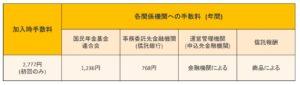 iDeCoの各関係機関への手数料