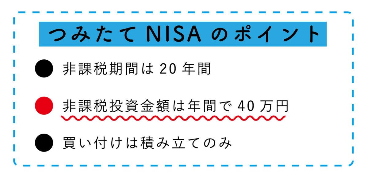 つみたてNISAの金額変更は可能
