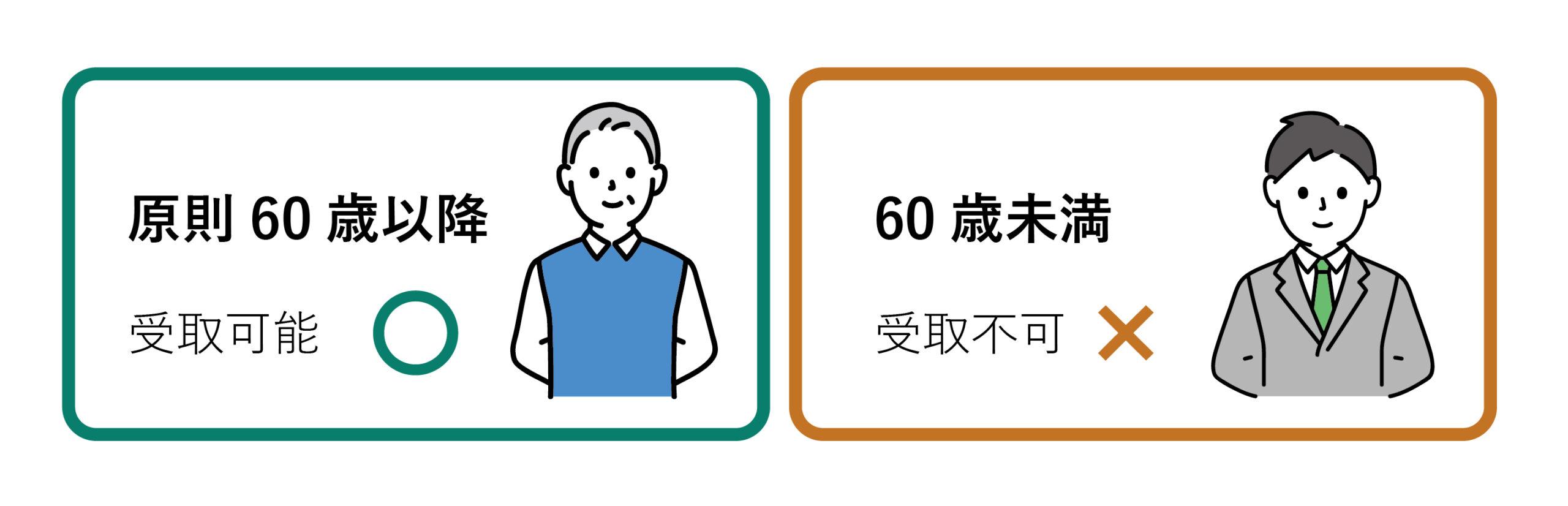 iDeCo60歳以上不可イメージ