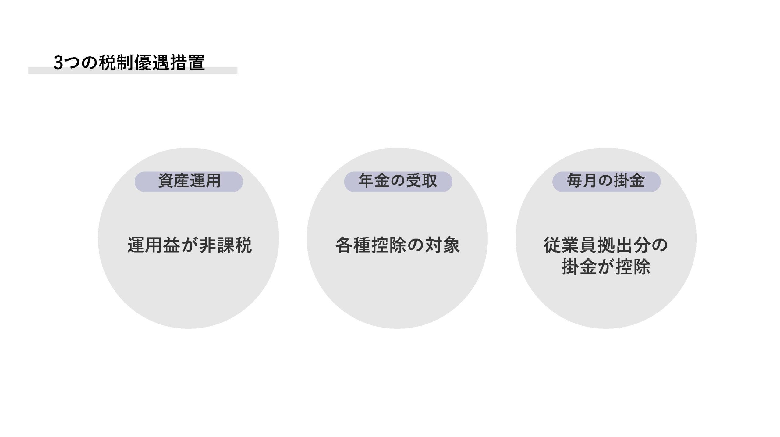 3つの税制優遇措置のイメージ